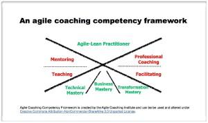 agile-coach-competency